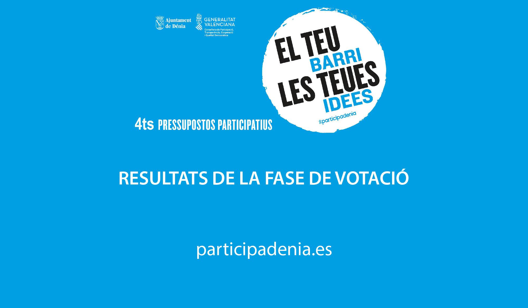 """El proyecto """"Iluminación en 14 puntos de luz del barrio Montgó"""", el más votado de ..."""